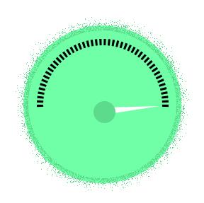 Zdjęcie graficzne ukazujące okrągły licznik